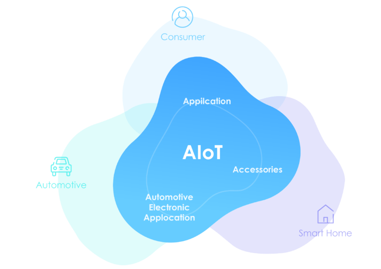 Project_AIoT